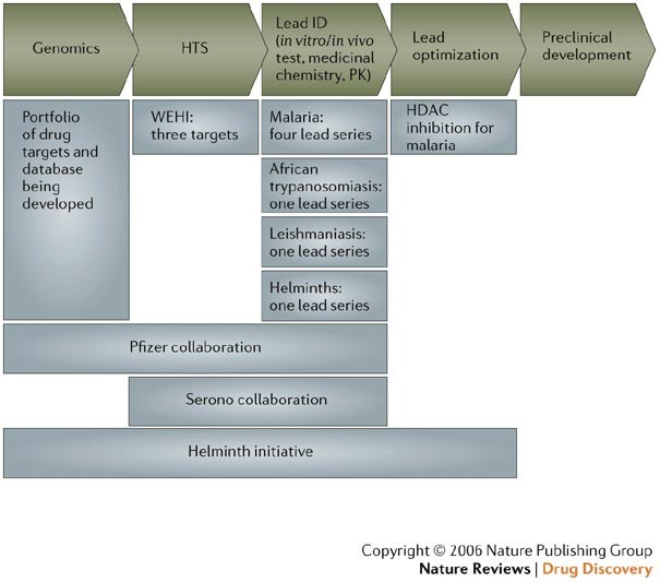 helminthiasis protokoll pk